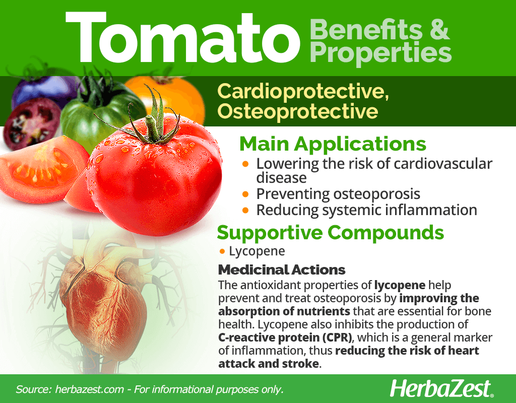 Tomato Benefits and Properties