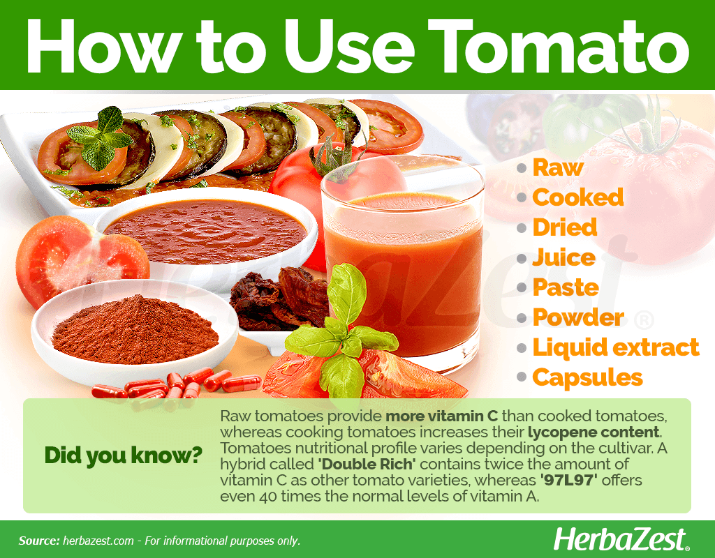 How to Use Tomato