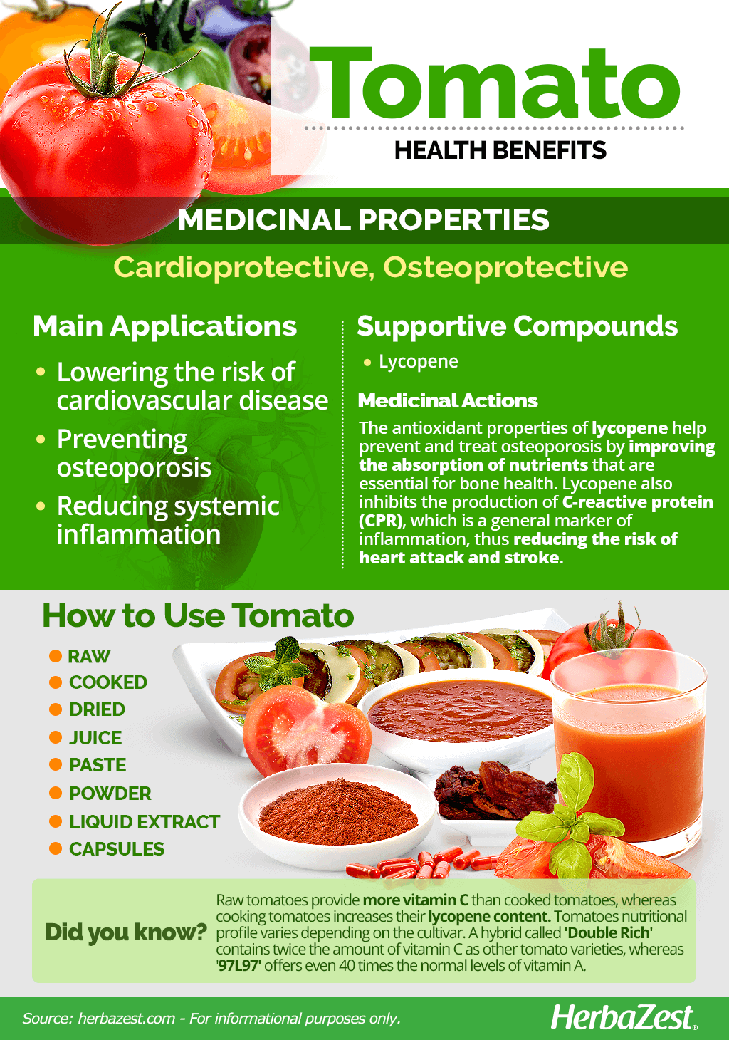 All About Tomato