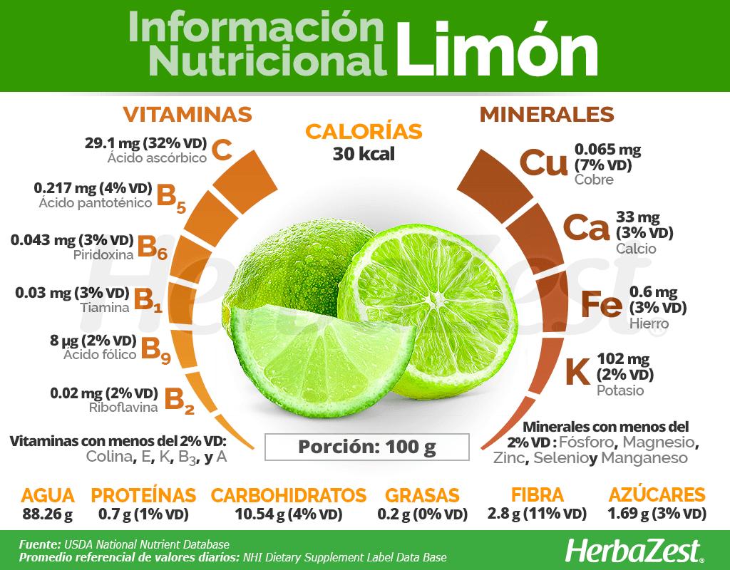 Información nutricional del limón