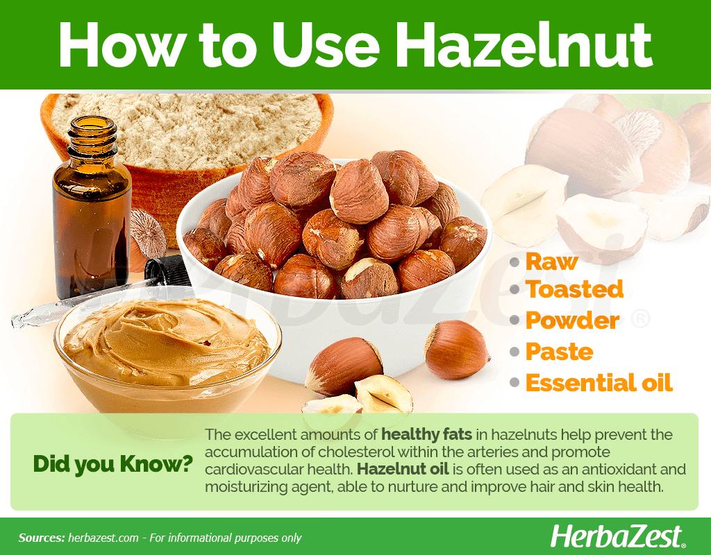 How to Use Hazelnut