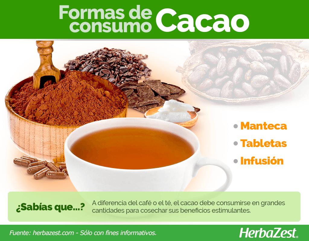 Cómo consumir cacao