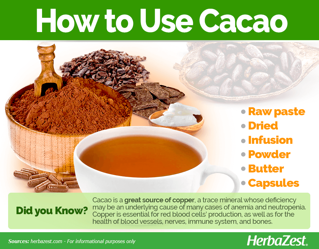 How to Use Cacao