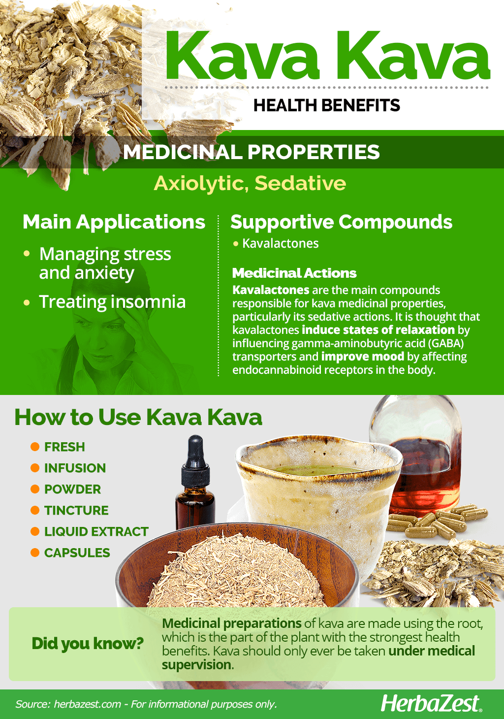 All About Kava Kava