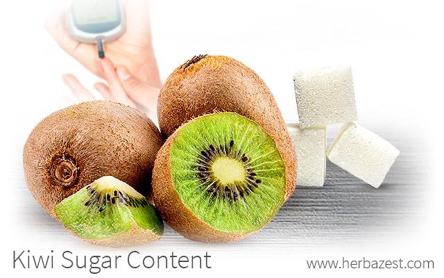 Kiwi Sugar Content