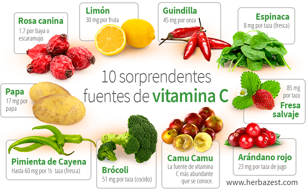 10 sorprendentes fuentes de vitamina C