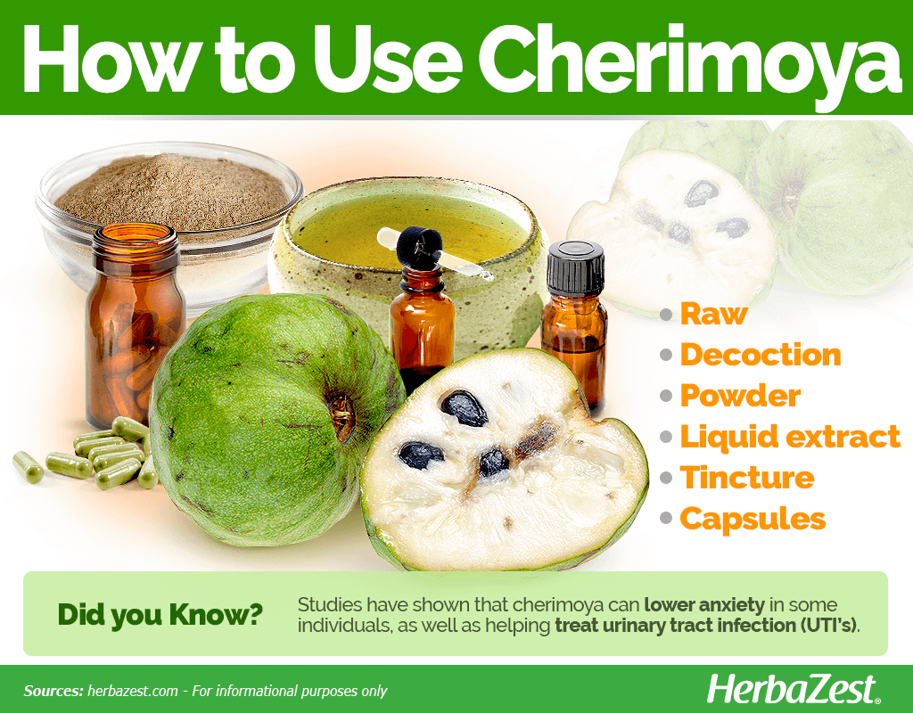 How to Use Cherimoya