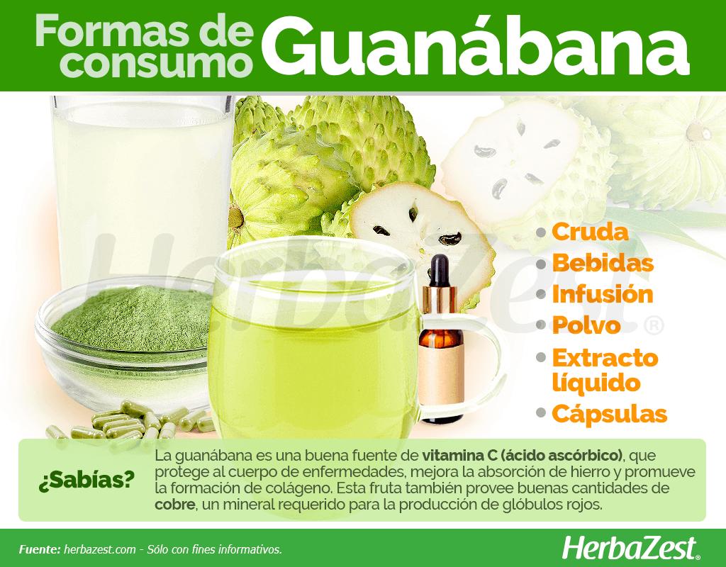 Cómo consumir guanábana