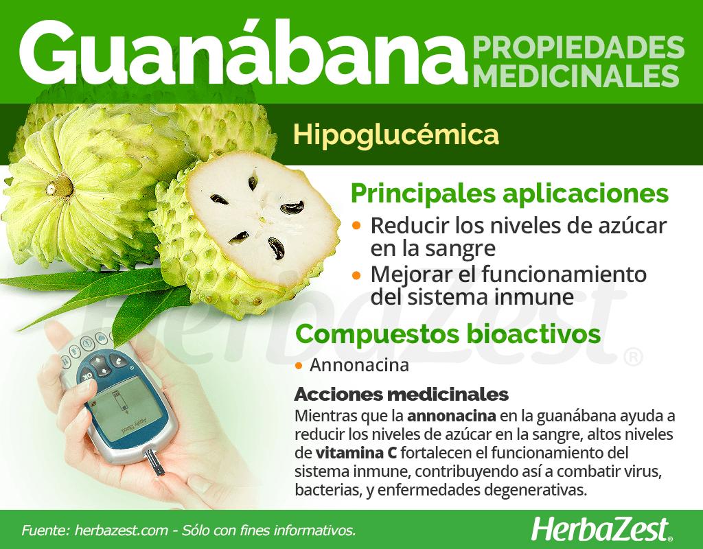 Propiedades medicinales de la guanábana