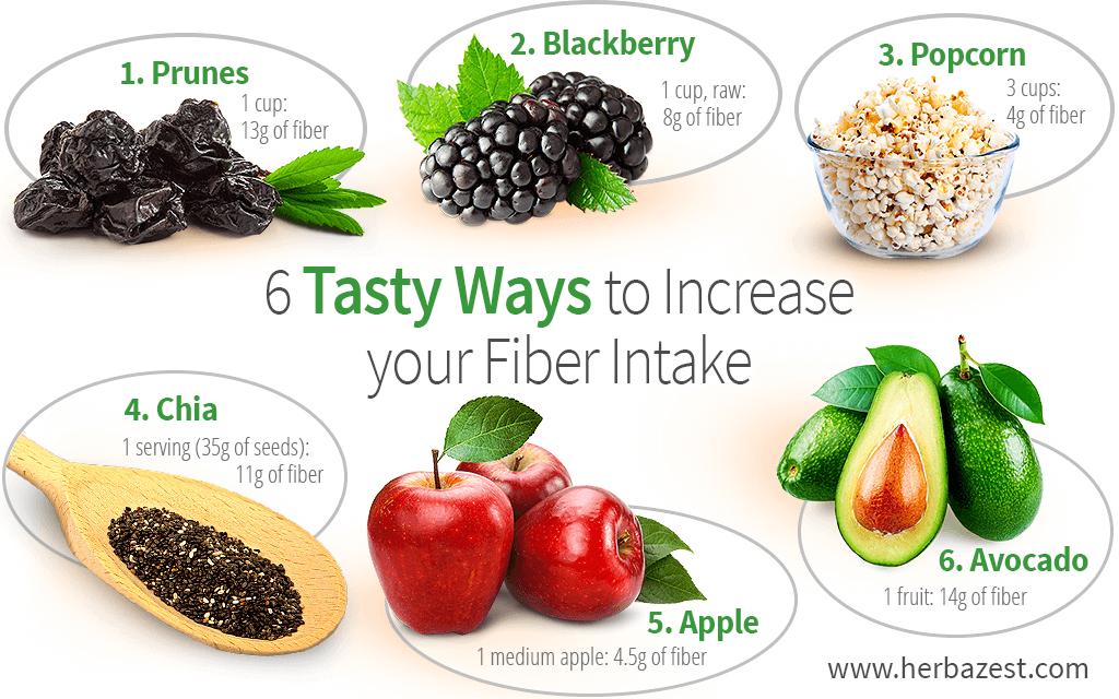 6 Tasty Ways to Increase Your Fiber Intake