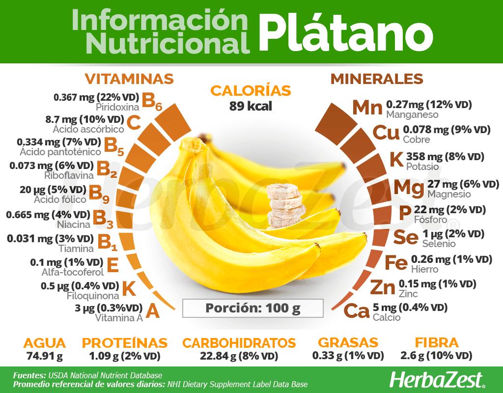 Platano Información nutricional