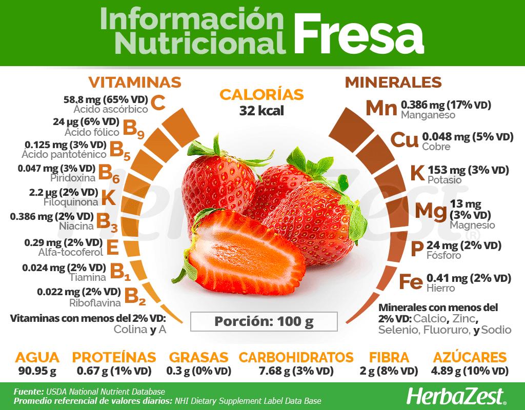 Información nutricional de la fresa