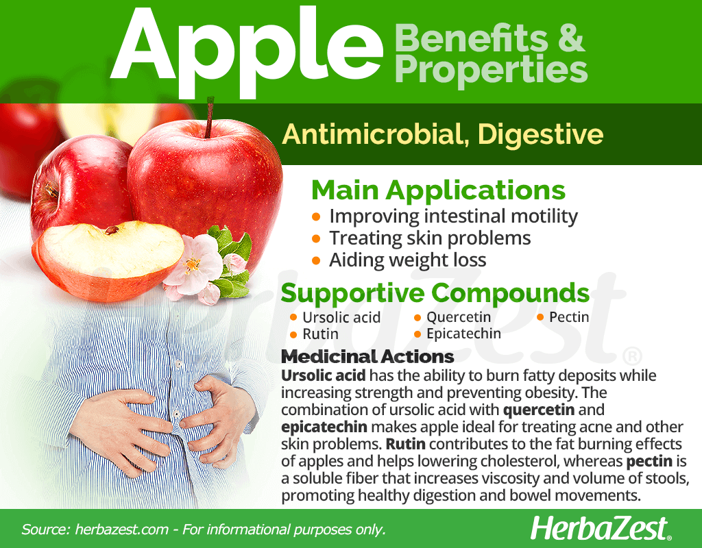 Apple Medicinal Properties