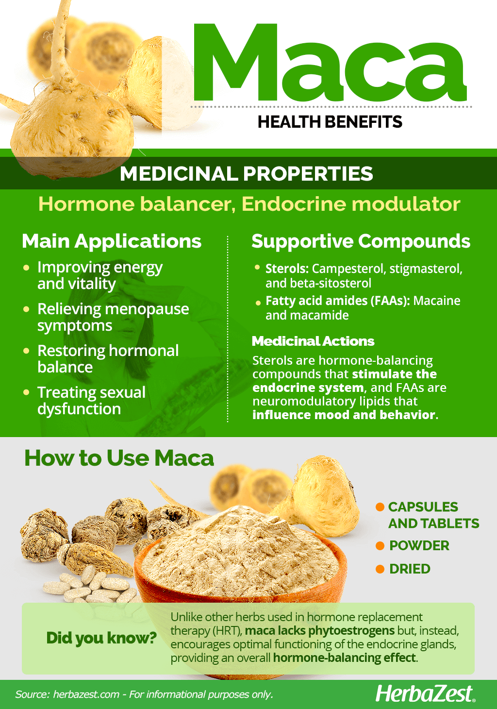 All About Maca