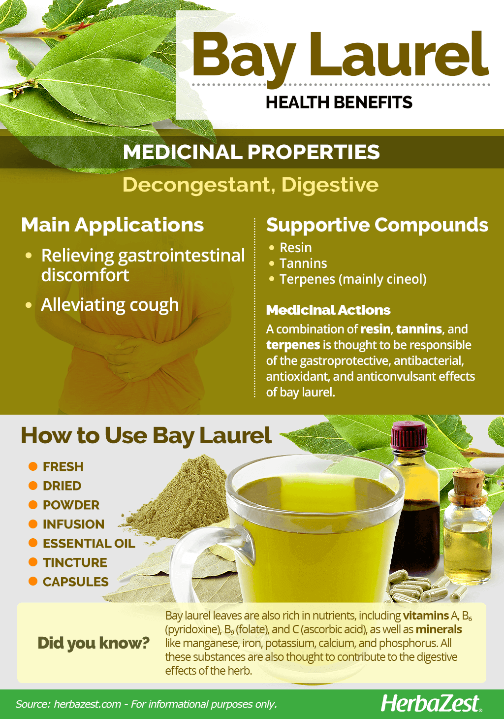 Bay Laurel Benefits