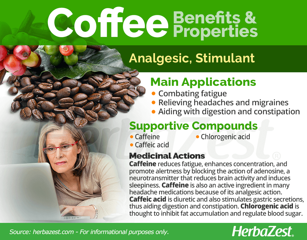 Coffee Benefits and Properties