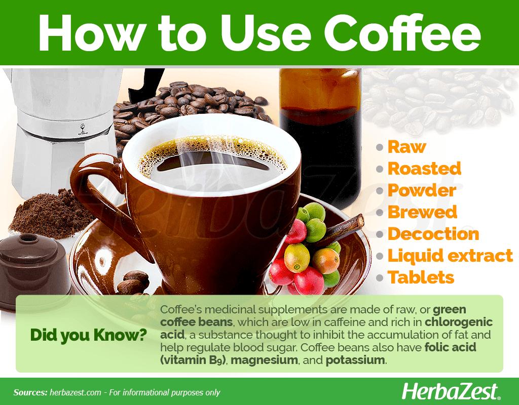 How to Use Coffee