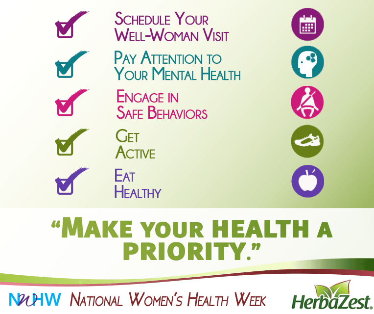Special Date: National Women's Health Week