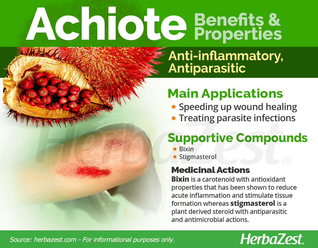 Achiote Benfits and Properties