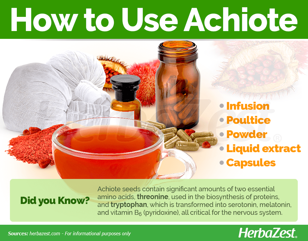 How to Use Achiote