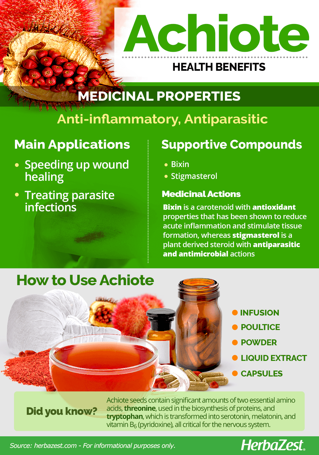 Achiote Benefits