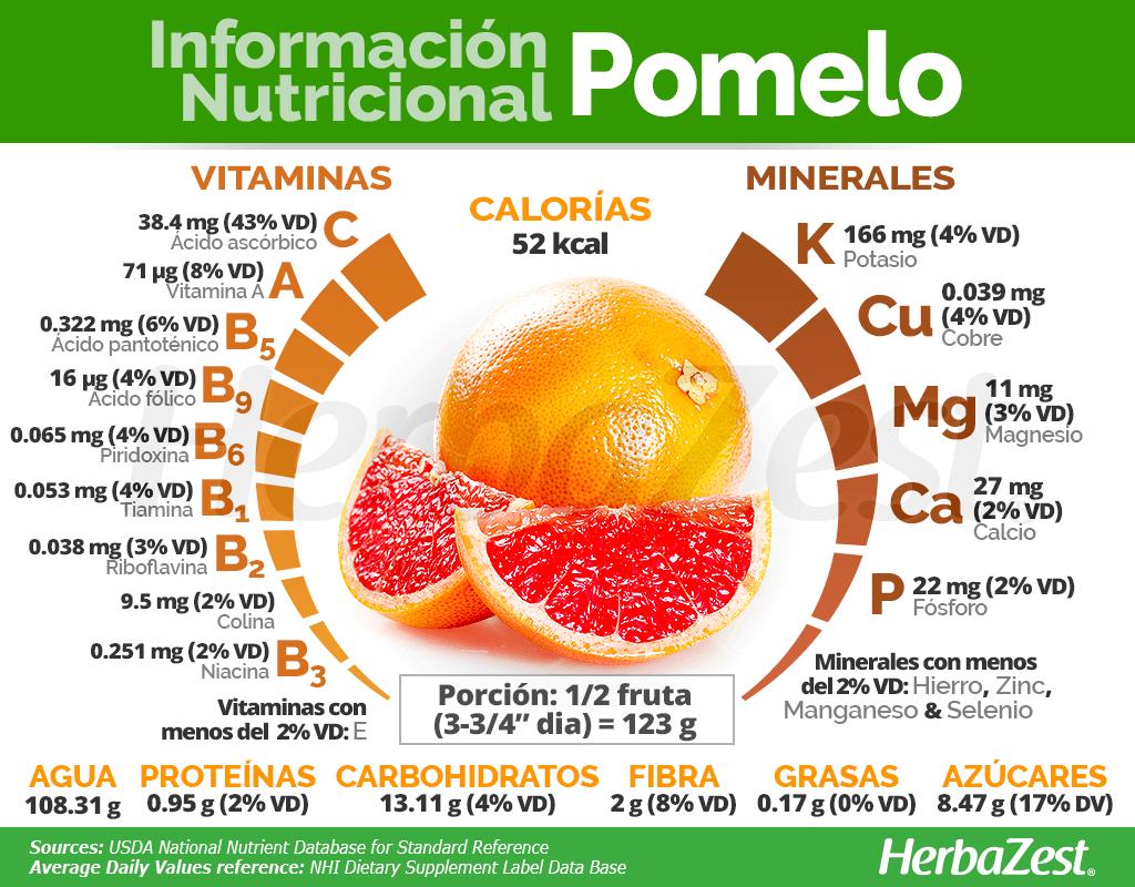 Información nutricional del pomelo
