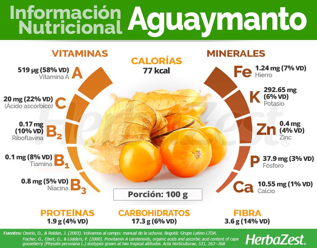 Información nutricional del aguaymanto