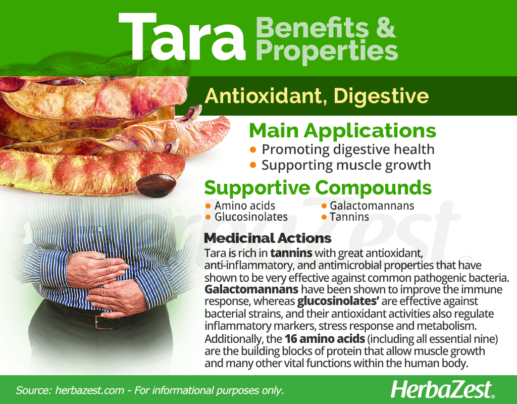 Tara Benefits and Properties