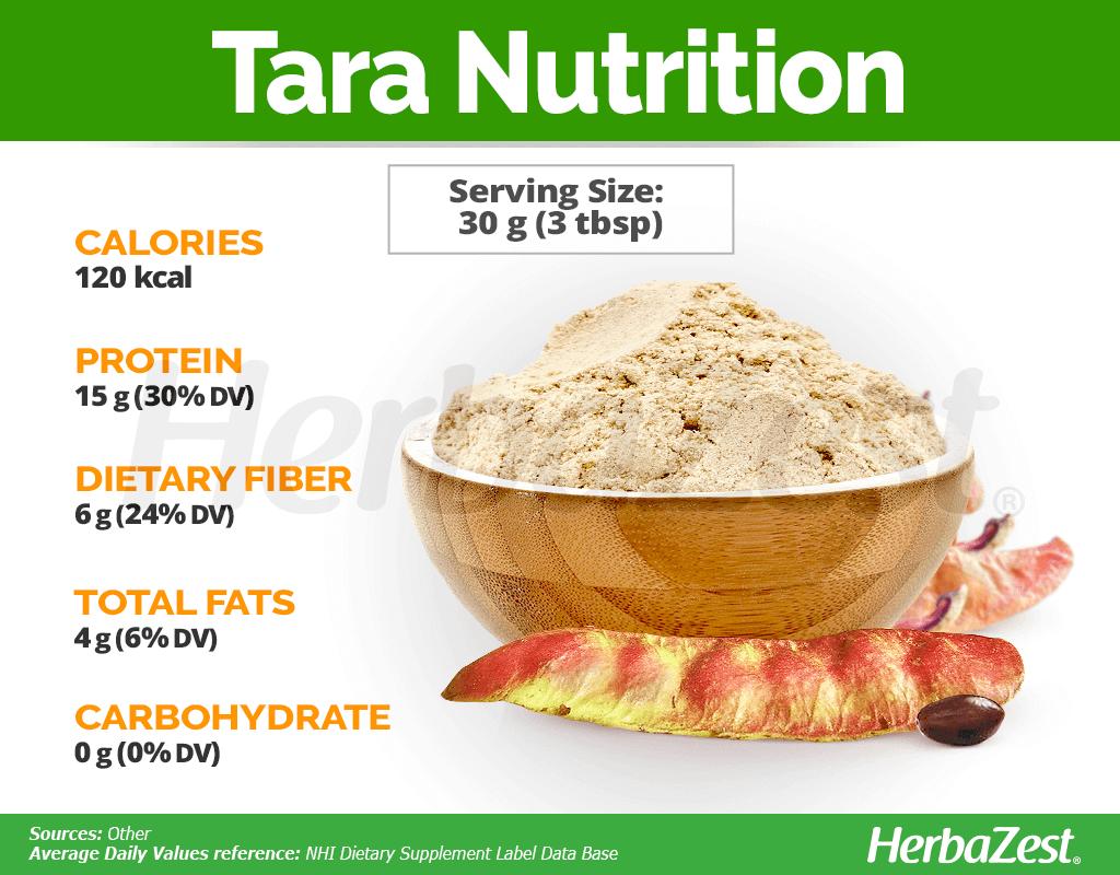 Tara Nutrition Facts