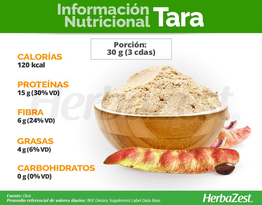 Información nutricional de la tara