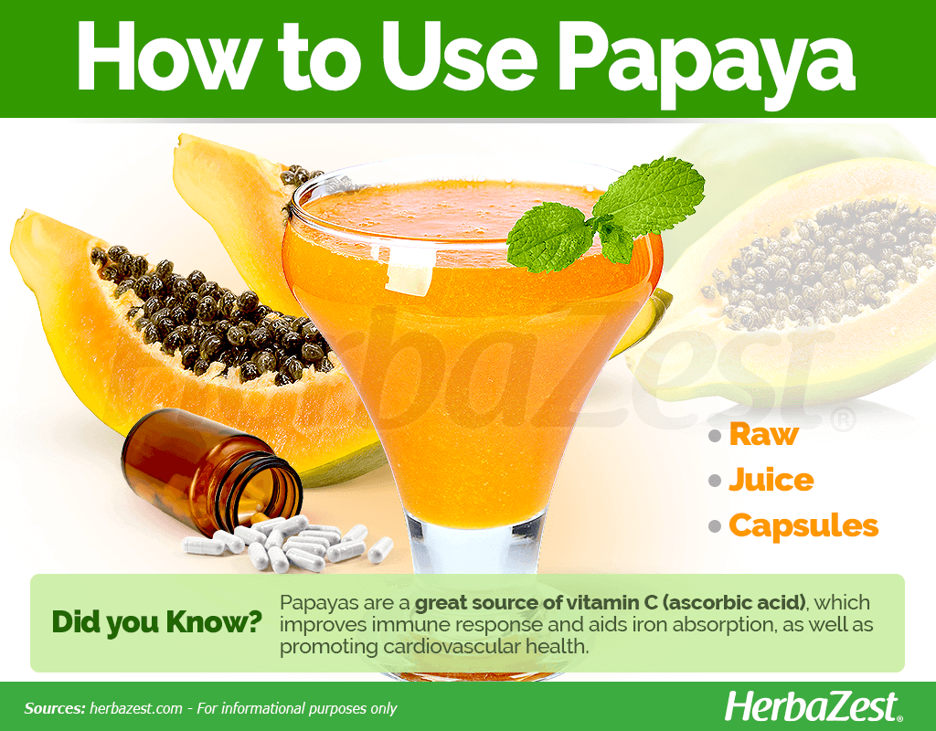 Papaya How to Use