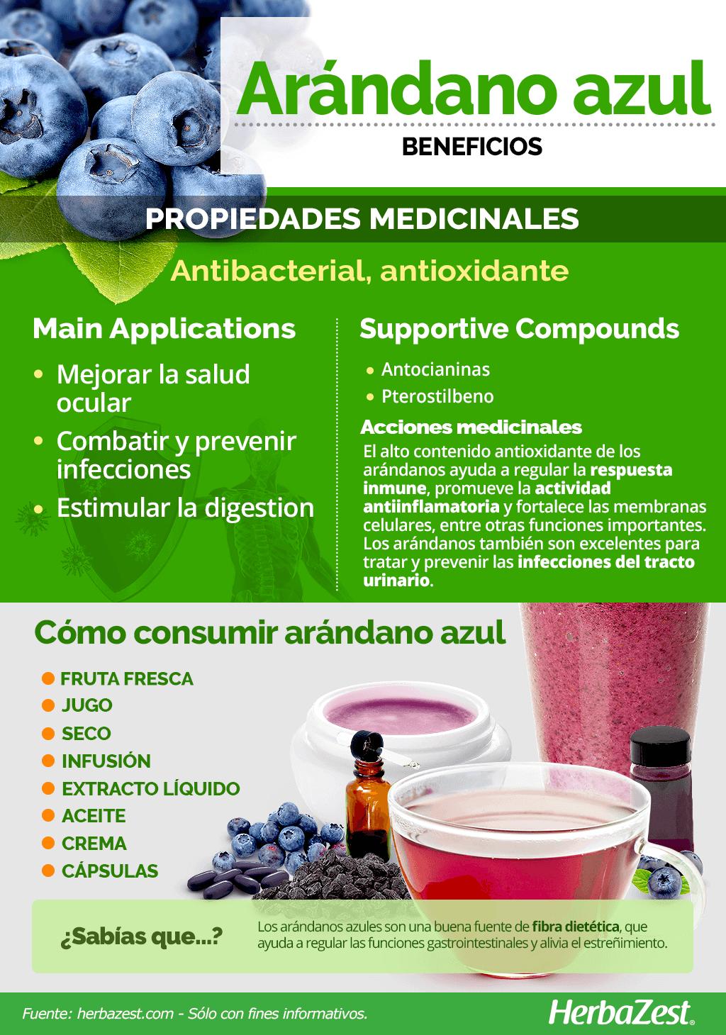 Beneficios del arándano azul