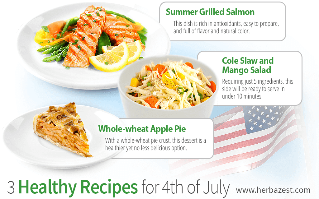 3 Healthy Recipes for 4th of July