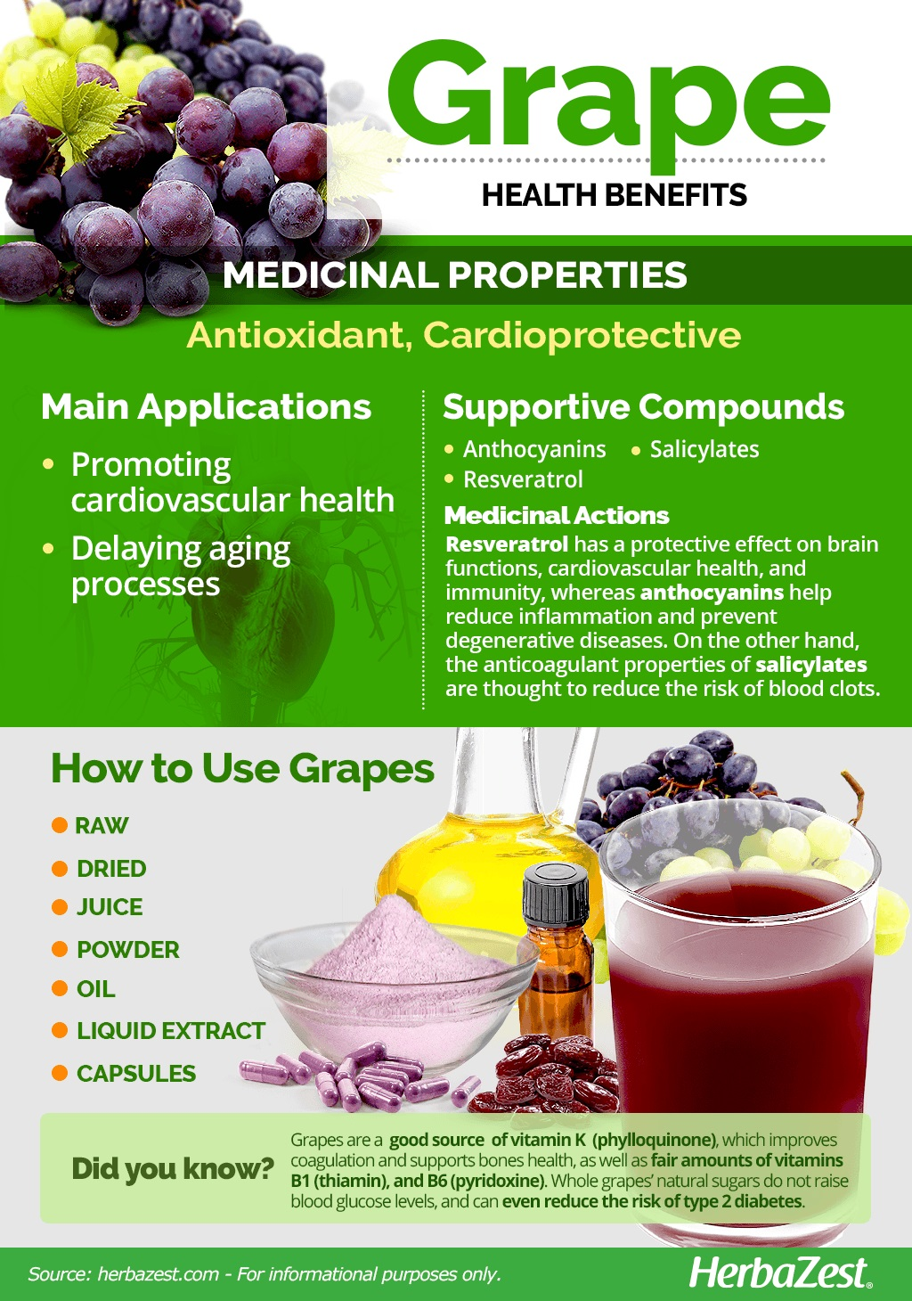 All About Grape