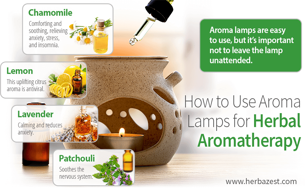 How to Use Aroma Lamps for Herbal Aromatherapy