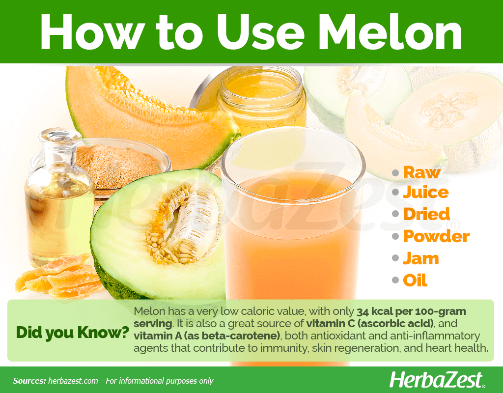 How to Use Melon