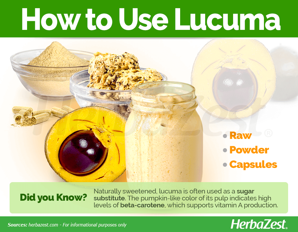 How to Use Lucuma