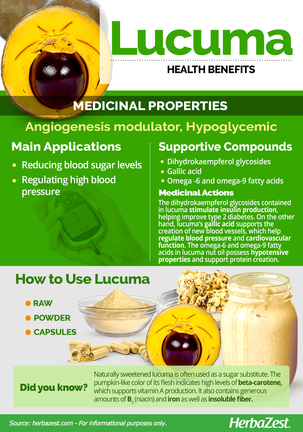 All About Lucuma