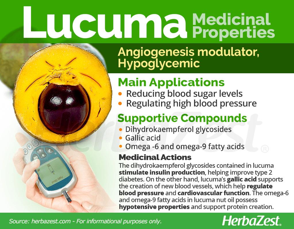 Lucuma Medicinal Properties