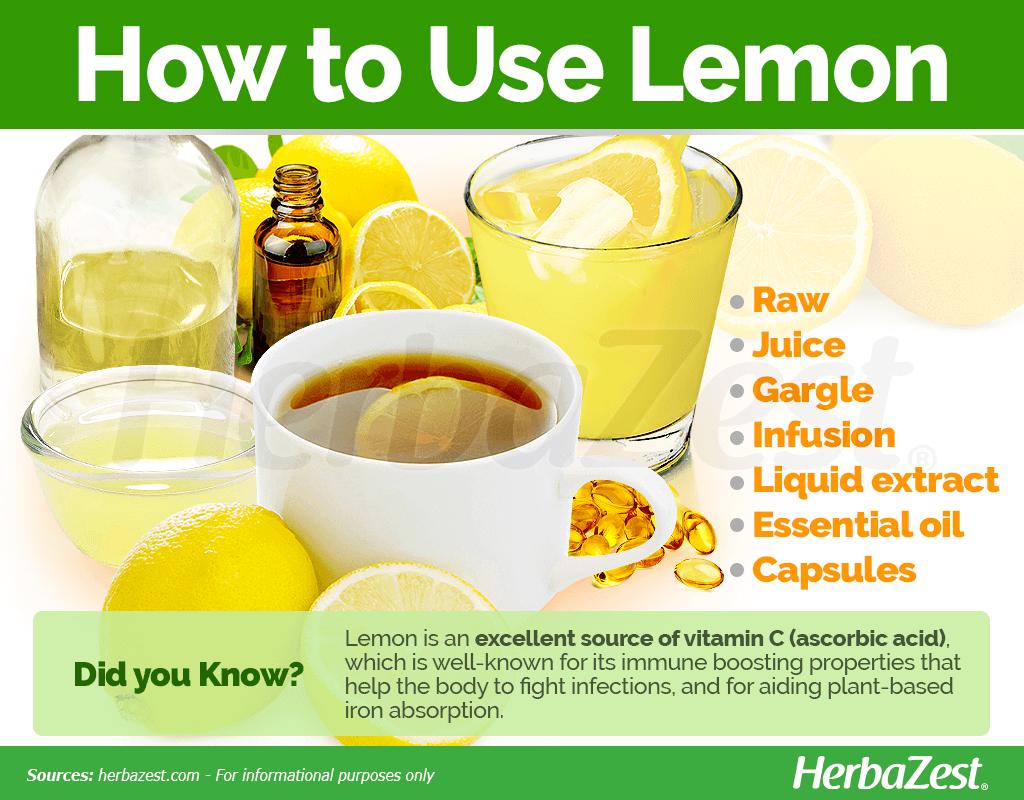 Lemon How to Use
