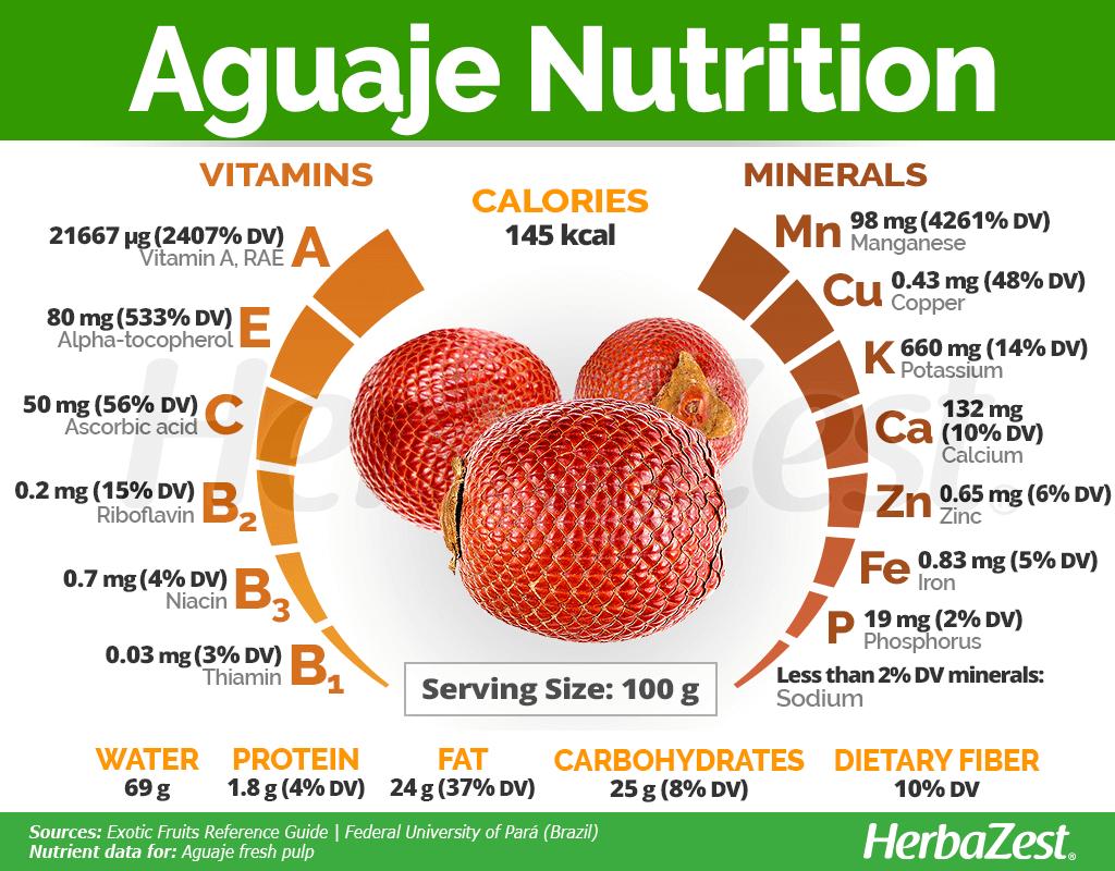 Aguaje Nutrition