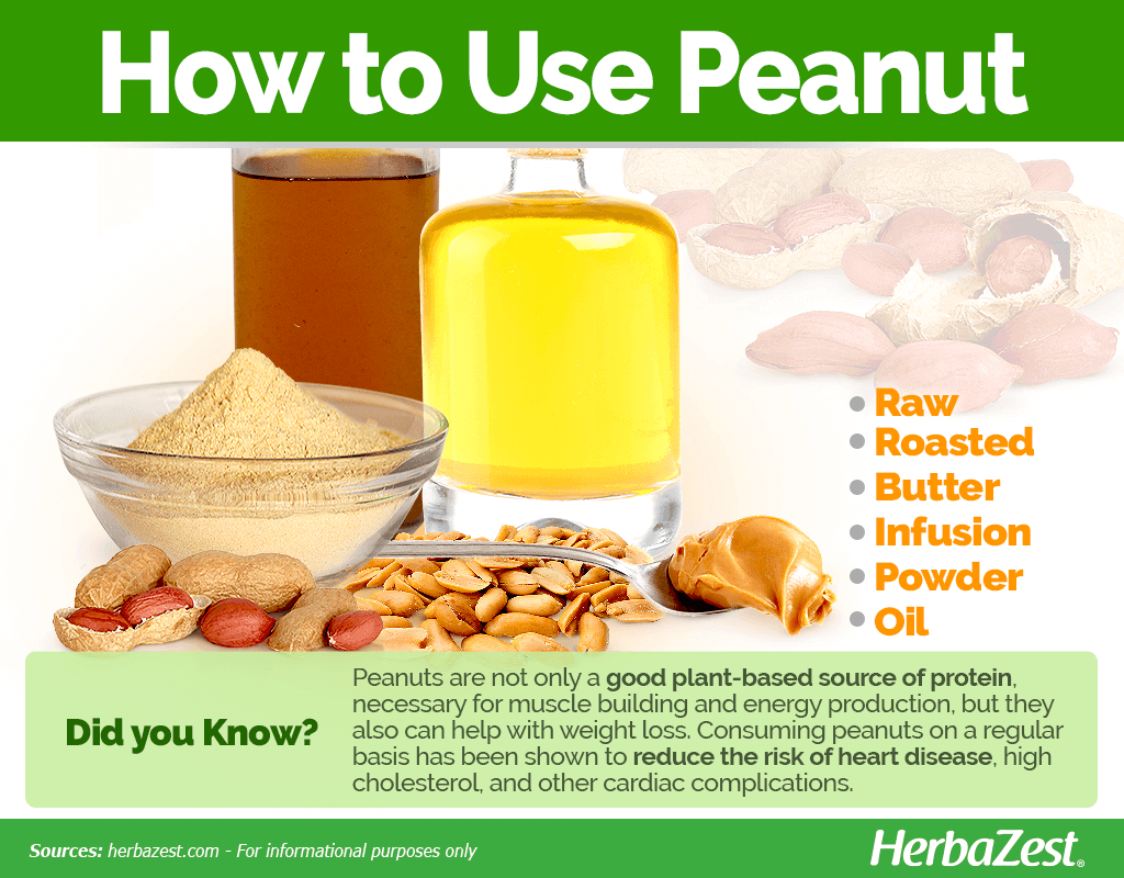 How to Use Peanut