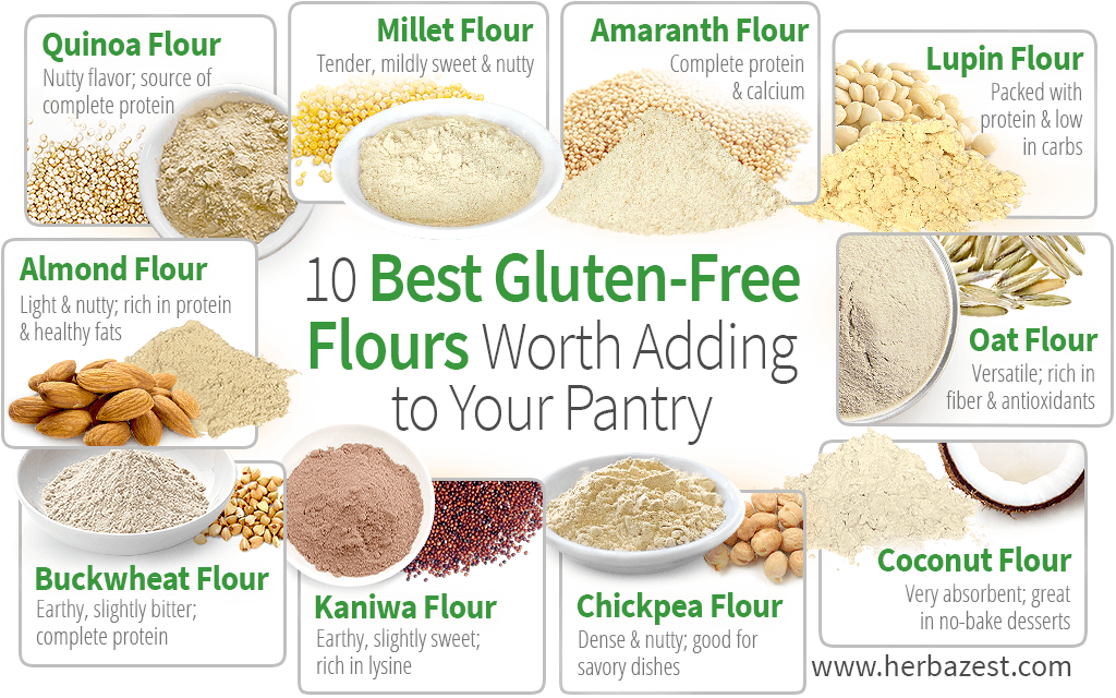 10 Best Gluten-Free Flours Worth Adding to Your Pantry