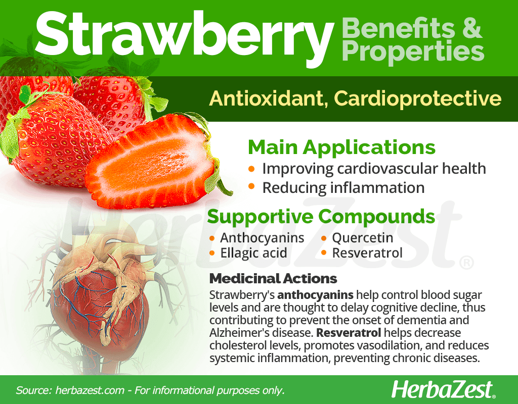 Strawberry Benefits and Properties