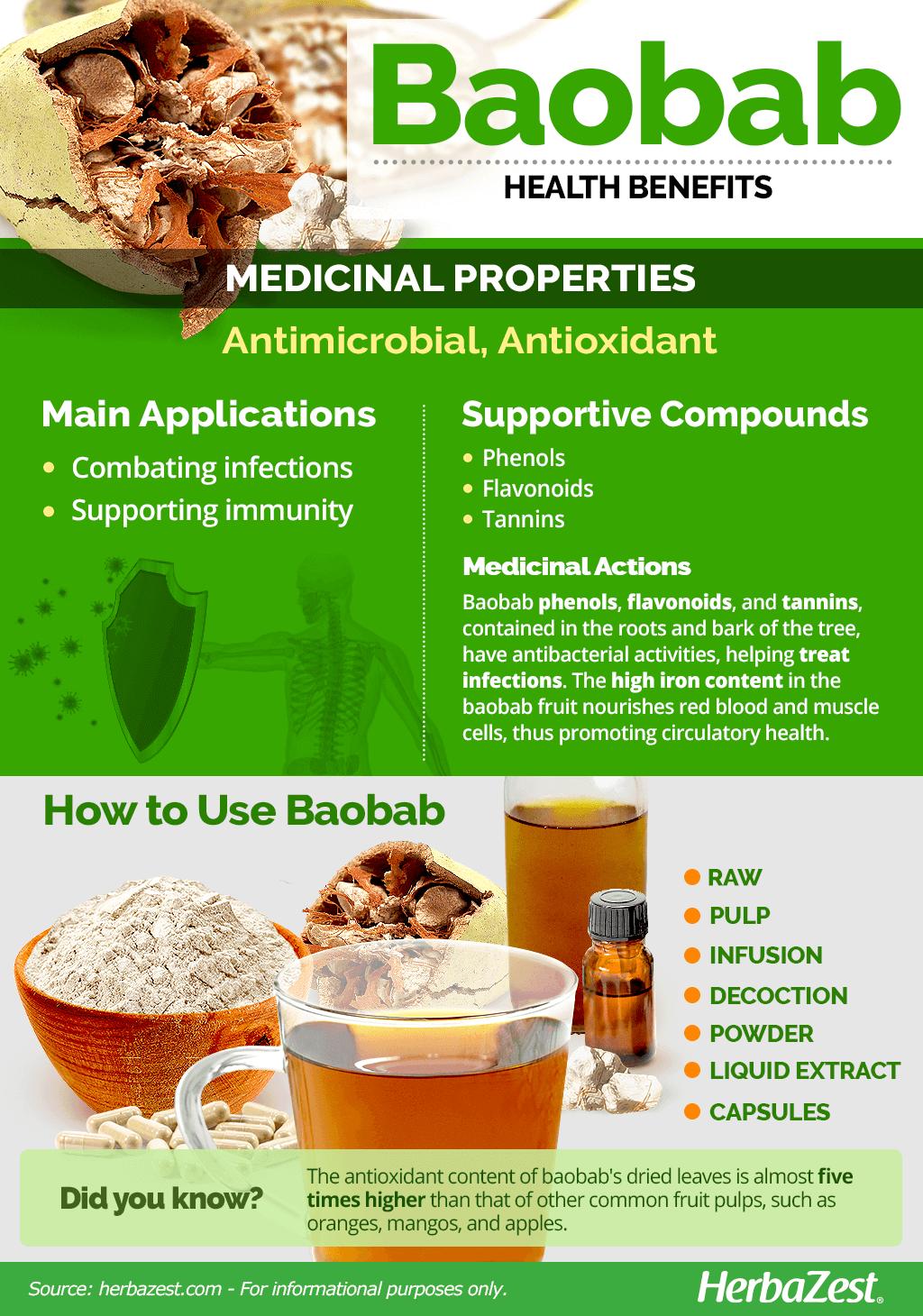 Baobab Benefits