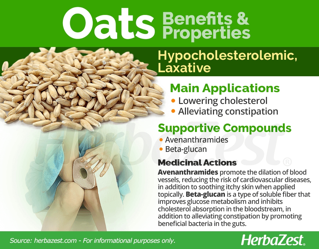 Oats Benefits & Properties