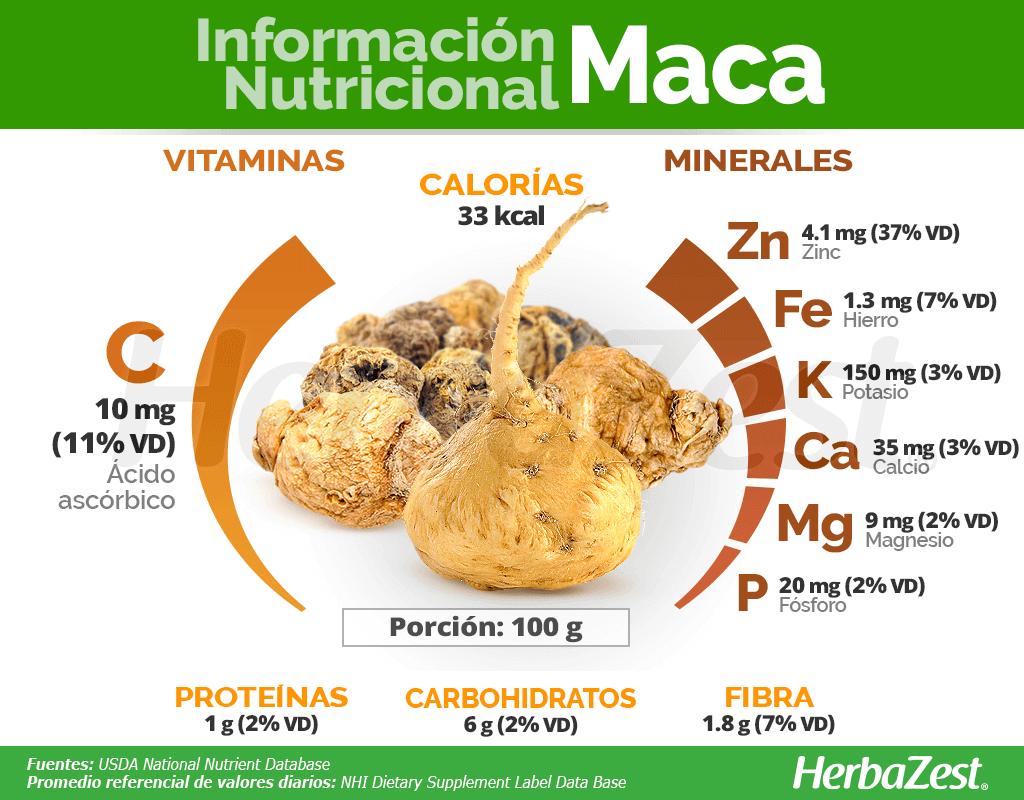 Información nutricional de la maca