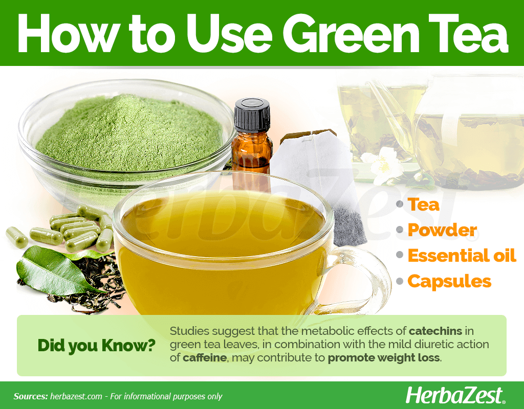 Green Tea How to Use