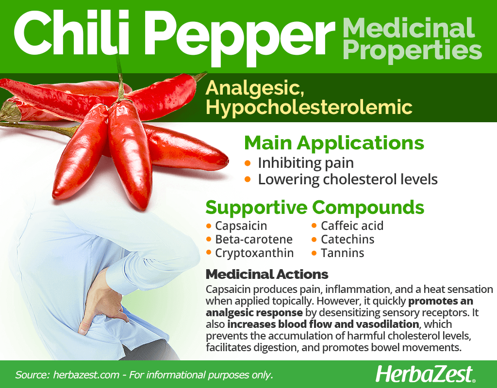 Chili Pepper Medicinal Properties