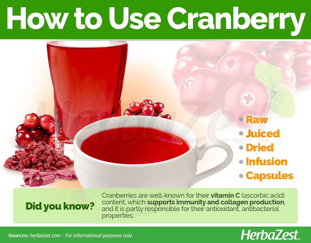 Cranberry How to Use